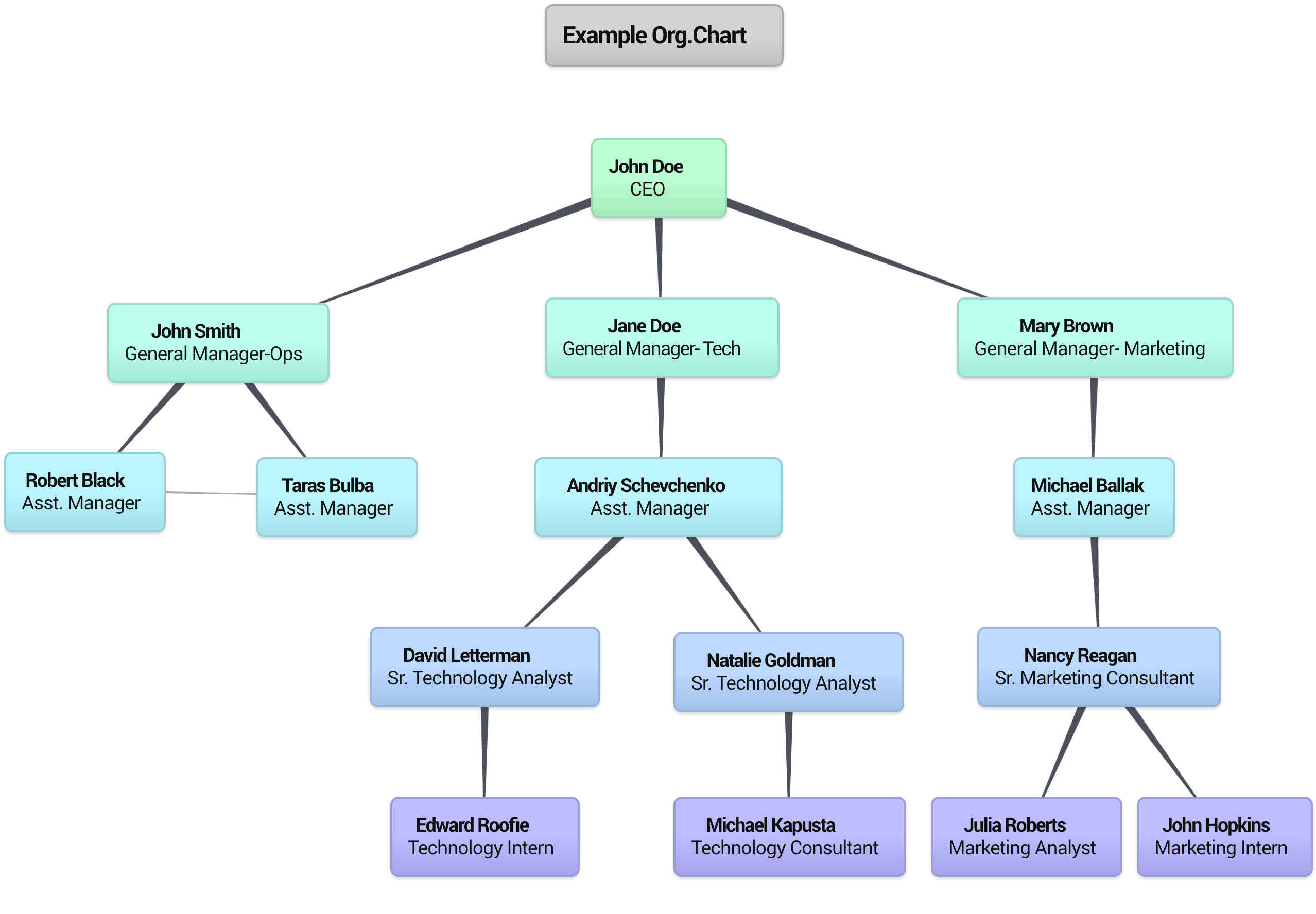 pictures family tree diagram family best free home